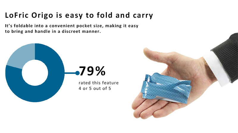 LoFric Origo easy to fold and carry